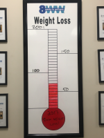 The 8WW weight loss thermometer visual